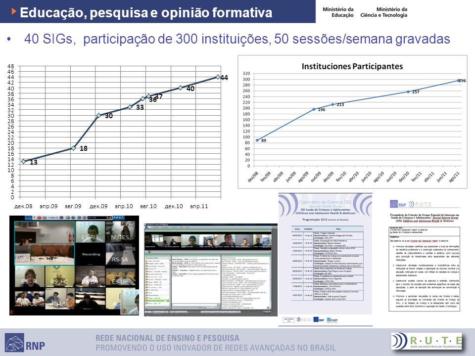 40 SIGs, participação de 300 instituições, 50 sessões/semana gravadas