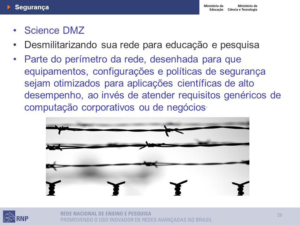 Desmilitarizando sua rede para educação e pesquisa