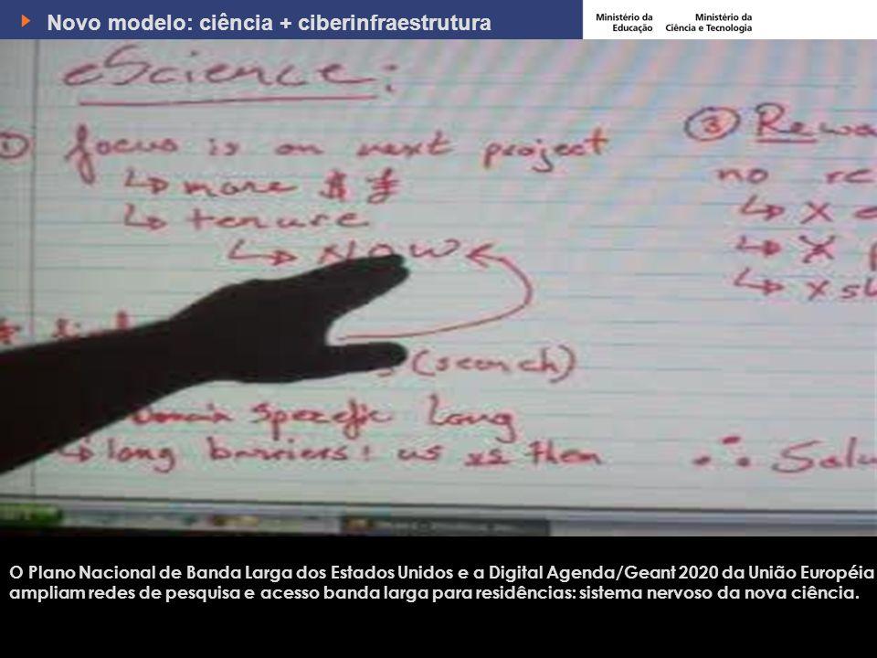 Novo modelo: ciência + ciberinfraestrutura