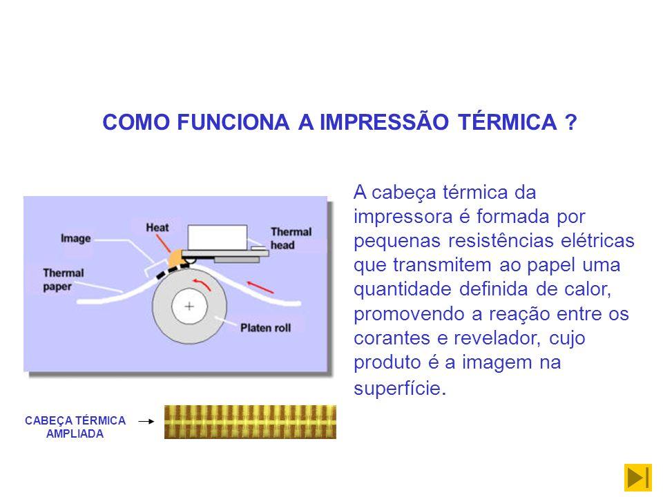 COMO FUNCIONA A IMPRESSÃO TÉRMICA