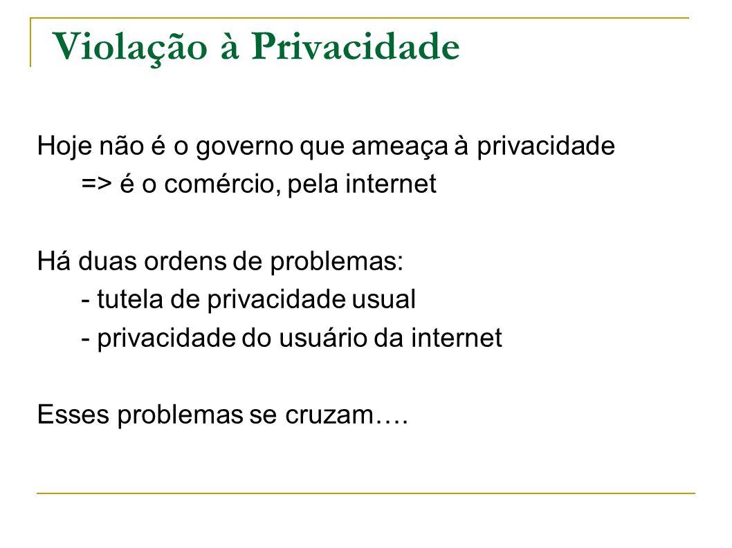 Violação à Privacidade