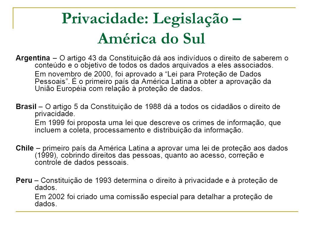 Privacidade: Legislação – América do Sul