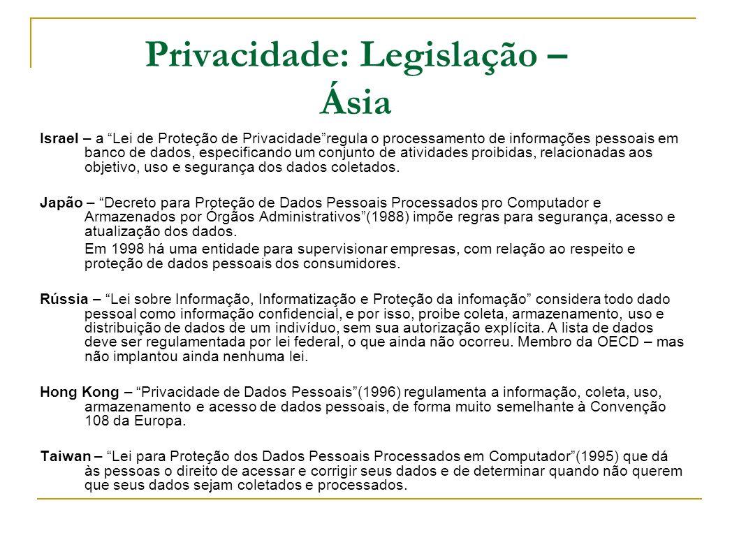 Privacidade: Legislação – Ásia
