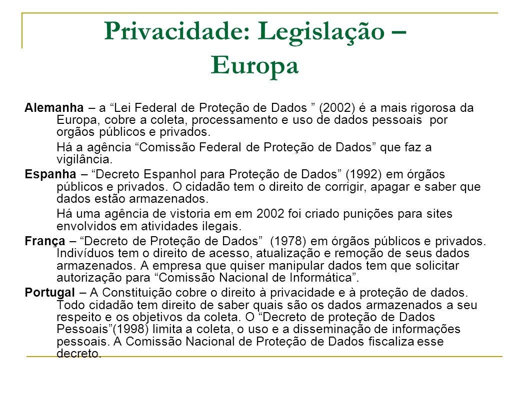 Privacidade: Legislação – Europa