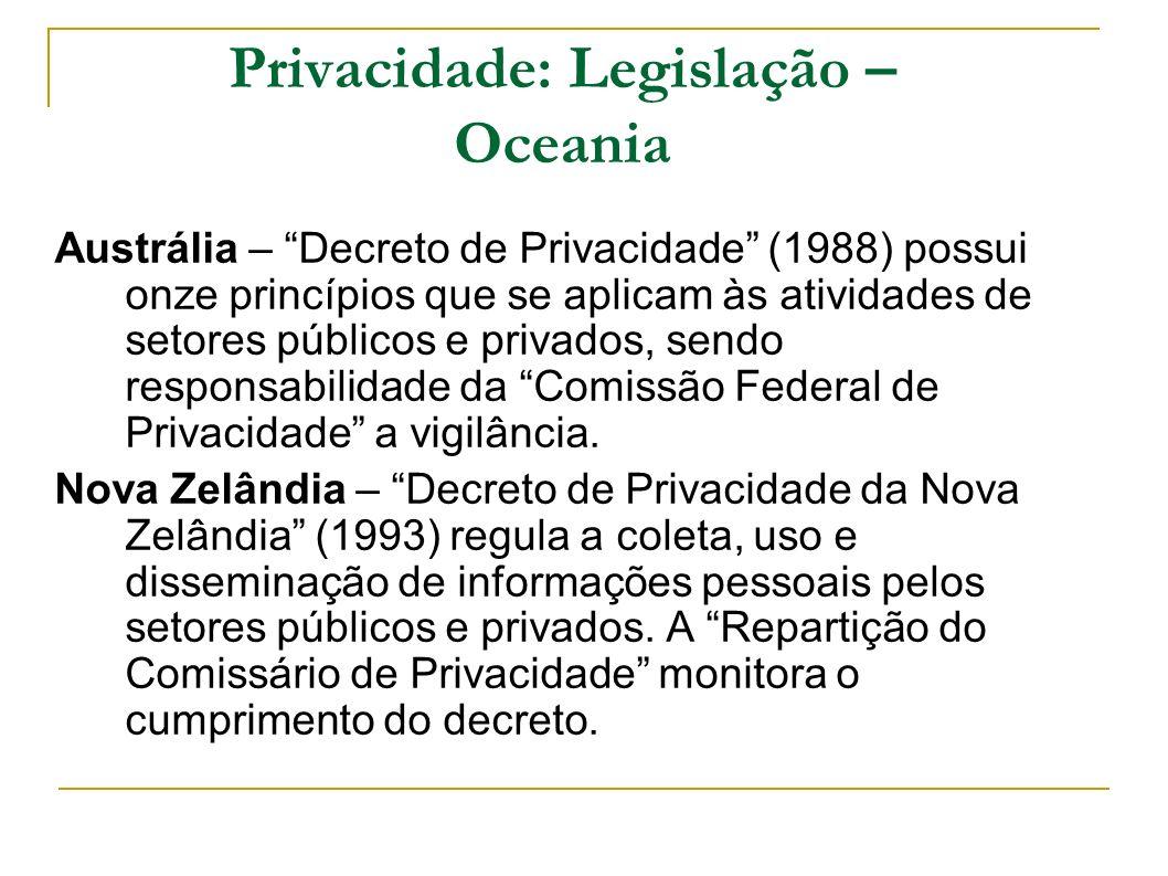 Privacidade: Legislação – Oceania