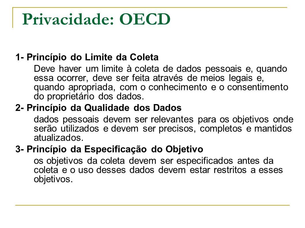 Privacidade: OECD 1- Princípio do Limite da Coleta