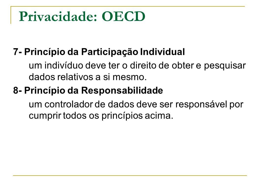 Privacidade: OECD 7- Princípio da Participação Individual