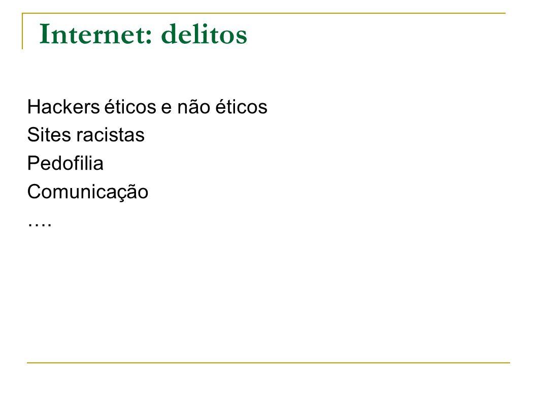 Internet: delitos Hackers éticos e não éticos Sites racistas Pedofilia