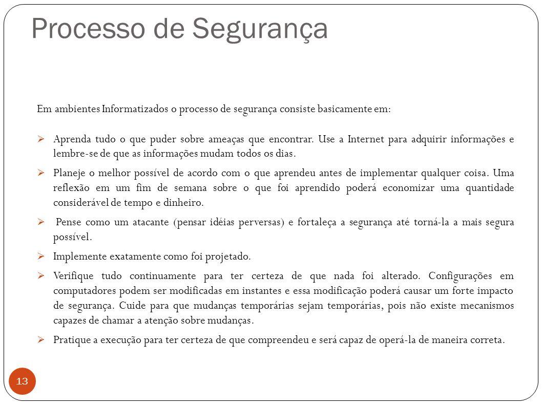 Processo de Segurança Em ambientes Informatizados o processo de segurança consiste basicamente em: