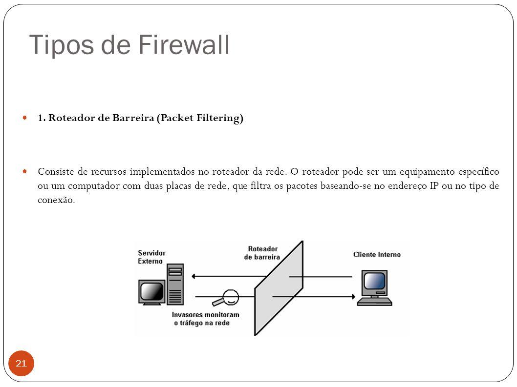 Tipos de Firewall 1. Roteador de Barreira (Packet Filtering)