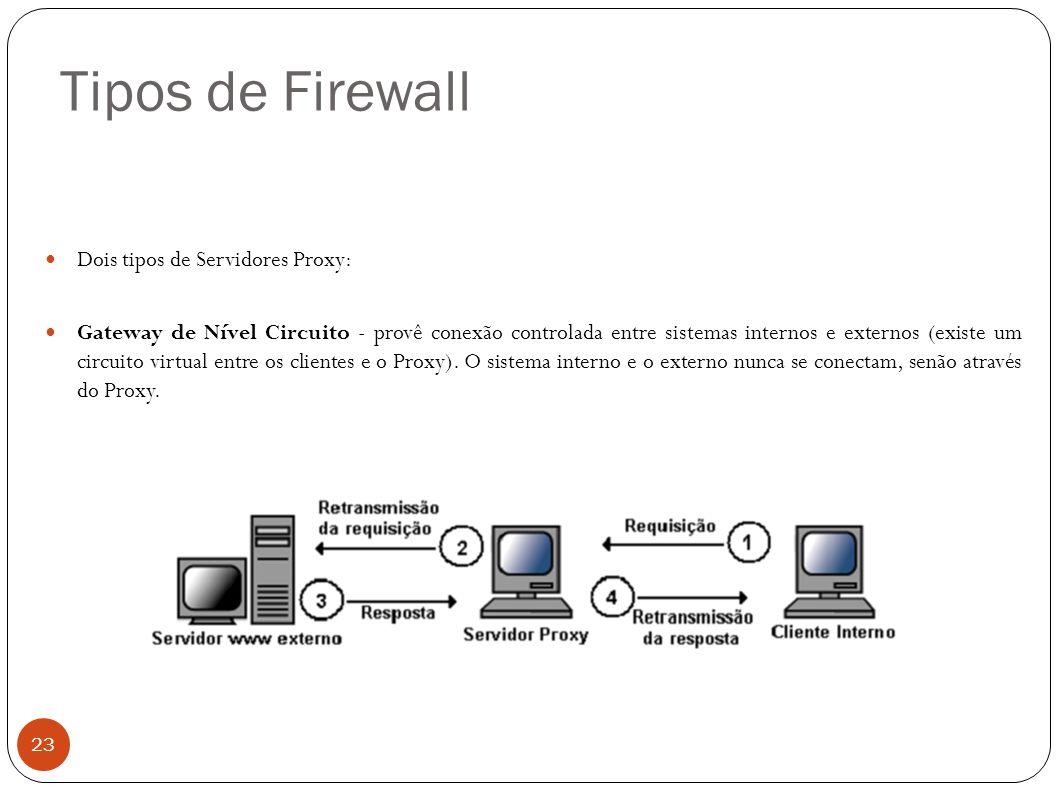 Tipos de Firewall Dois tipos de Servidores Proxy:
