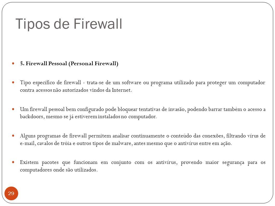 Tipos de Firewall 5. Firewall Pessoal (Personal Firewall)