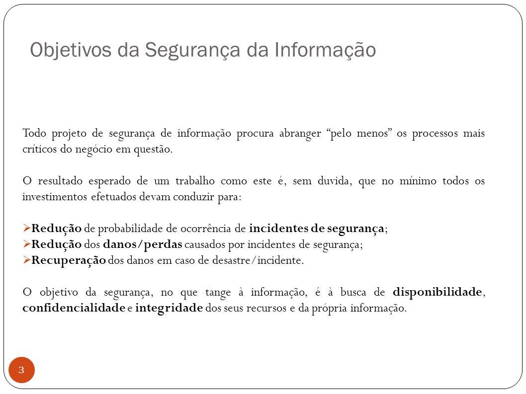 Objetivos da Segurança da Informação