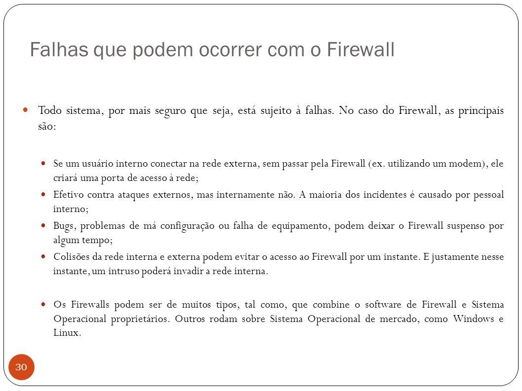 Falhas que podem ocorrer com o Firewall