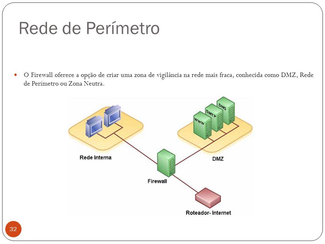 Rede de Perímetro