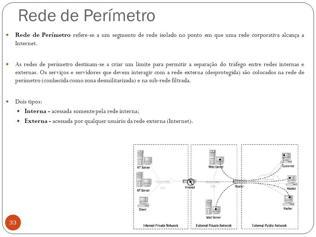 Rede de Perímetro Rede de Perímetro refere-se a um segmento de rede isolado no ponto em que uma rede corporativa alcança a Internet.