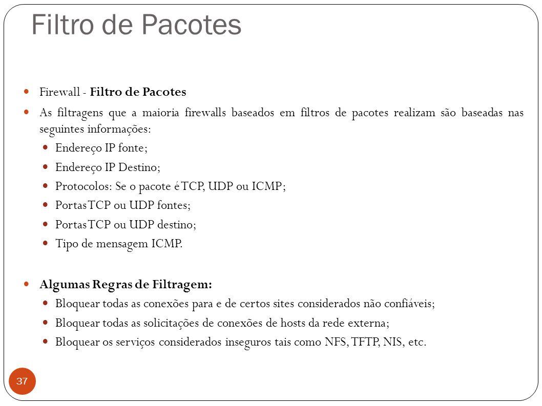 Filtro de Pacotes Firewall - Filtro de Pacotes