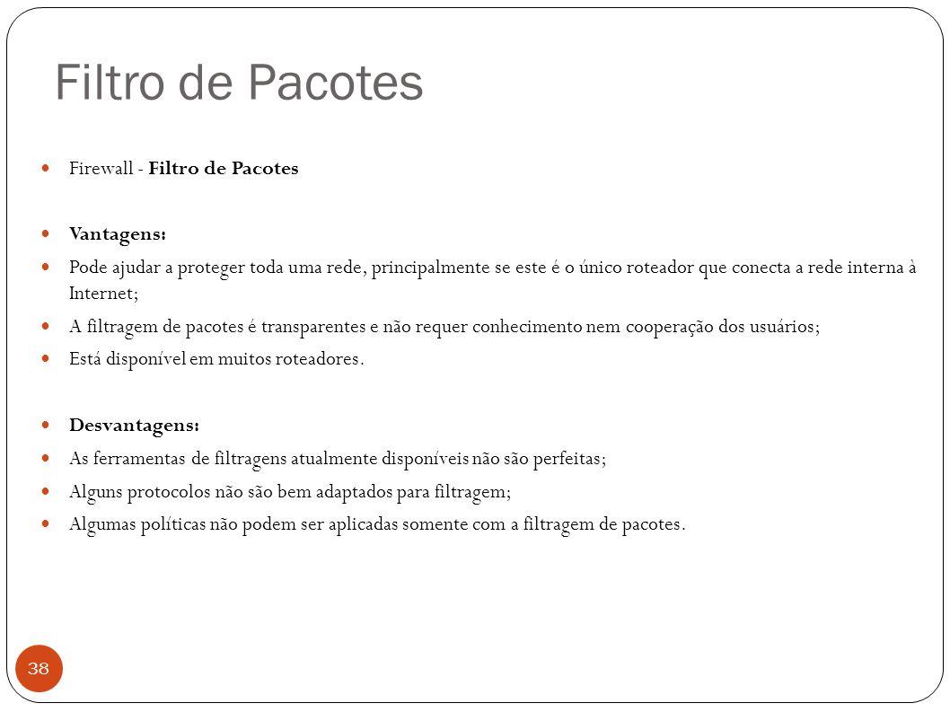 Filtro de Pacotes Firewall - Filtro de Pacotes Vantagens: