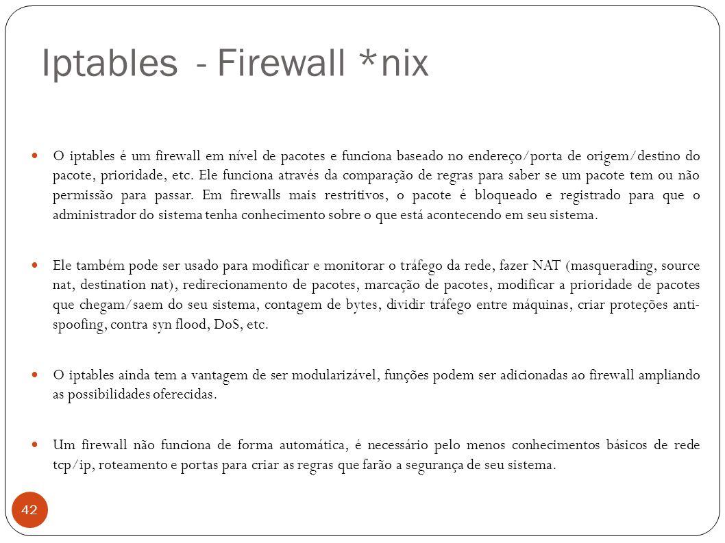Iptables - Firewall *nix