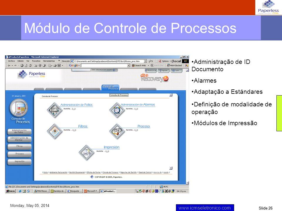Módulo de Controle de Processos