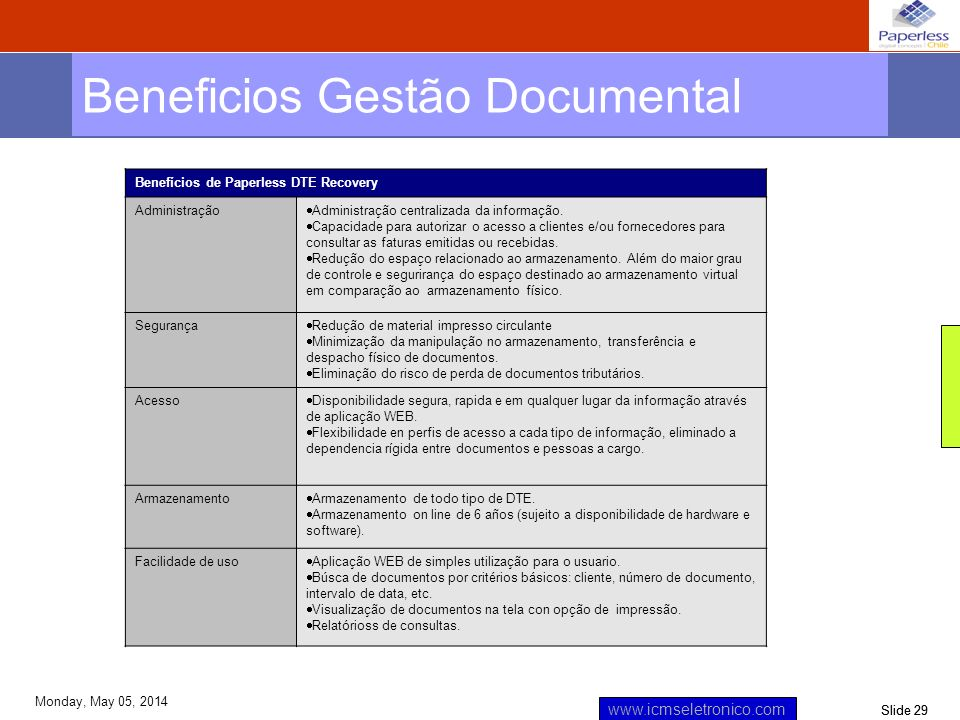 Beneficios Gestão Documental