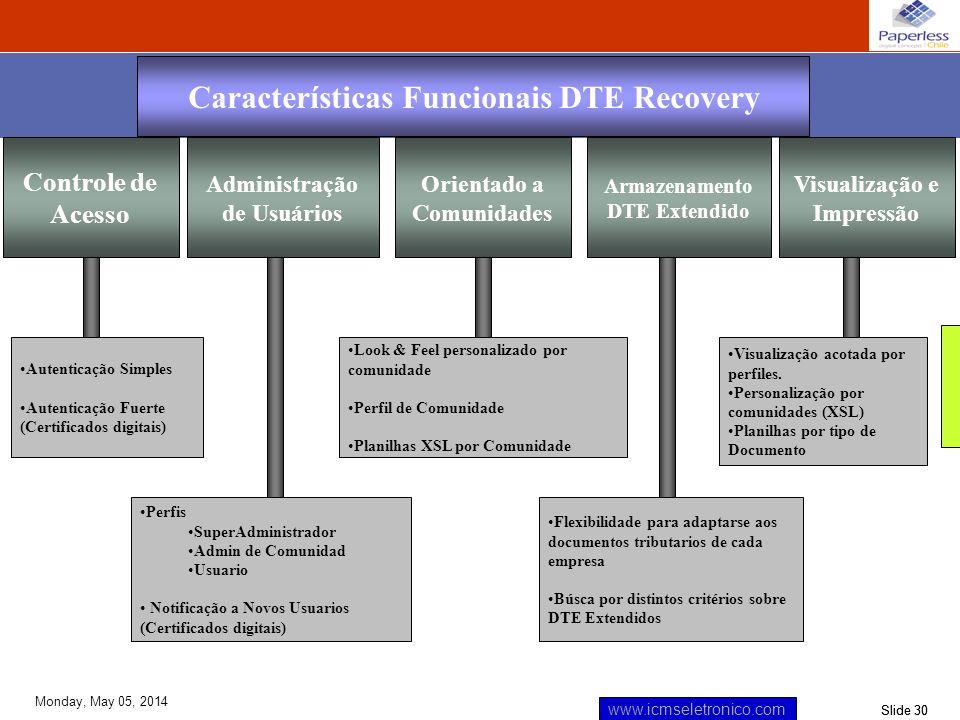 Características Funcionais DTE Recovery Administração de Usuários
