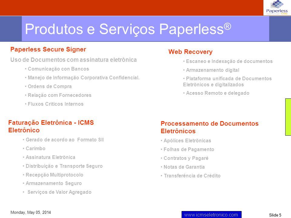 Produtos e Serviços Paperless®