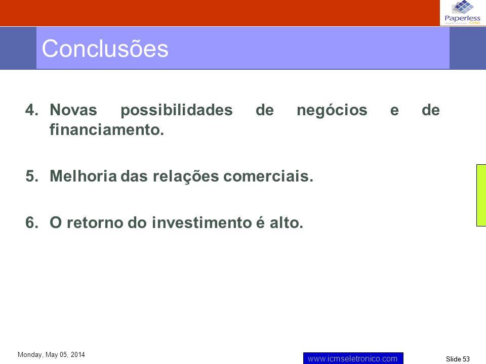 Conclusões Novas possibilidades de negócios e de financiamento.