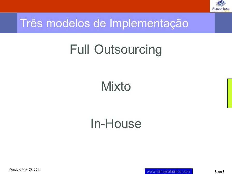 Três modelos de Implementação