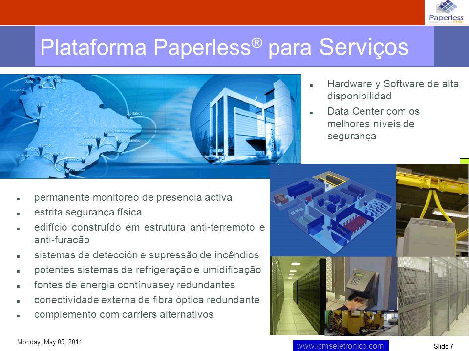 Plataforma Paperless® para Serviços