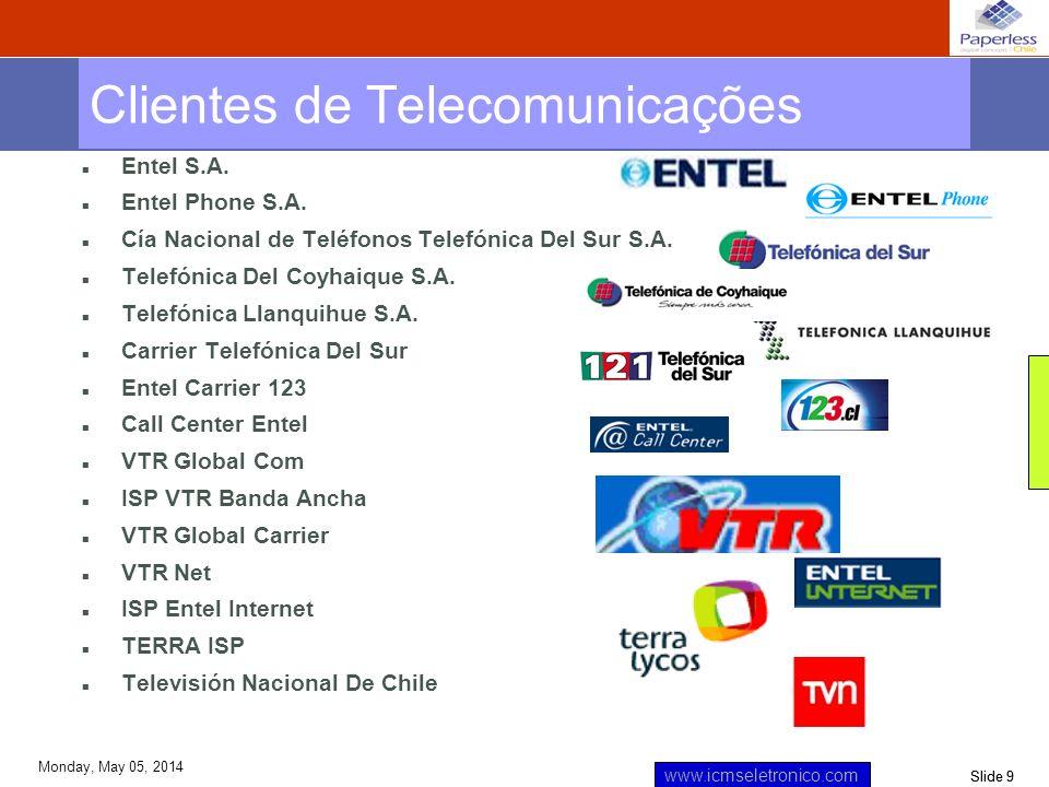 Clientes de Telecomunicações