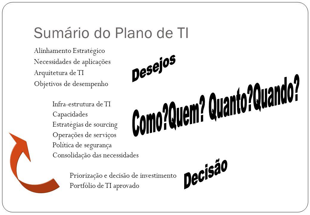 Slide Oculto 62 Planejamento Estratégico da Informação