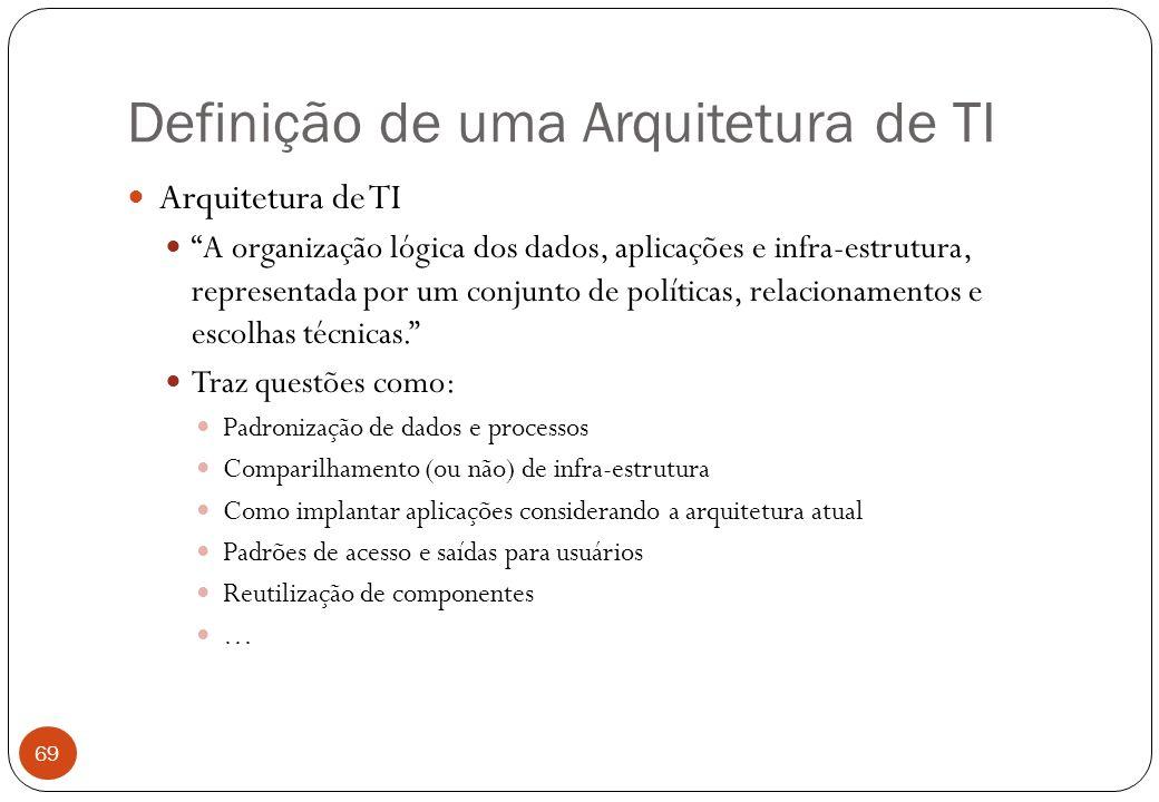 64 Princípios da TI. São diretrizes de alto nível sobre como a TI é utilizada na organização. Norteiam o planejamento da TI.