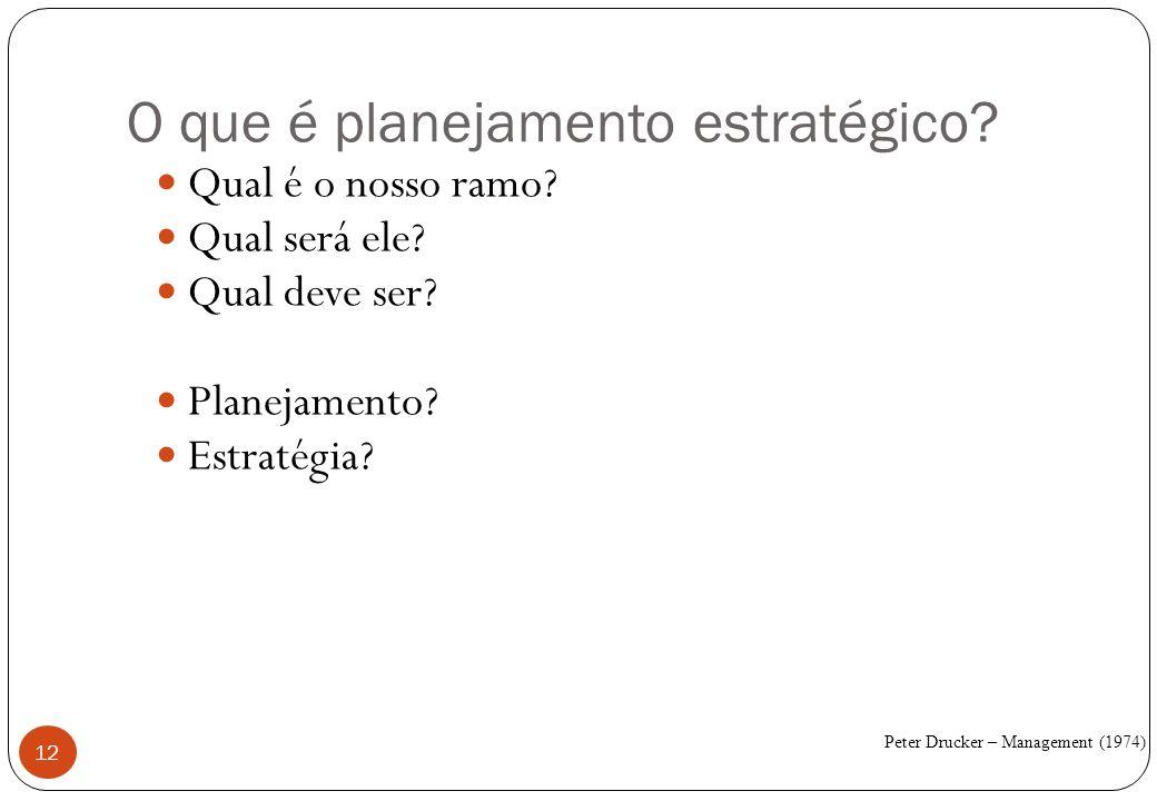 Por que aprender Planejamento Estratégico da TI