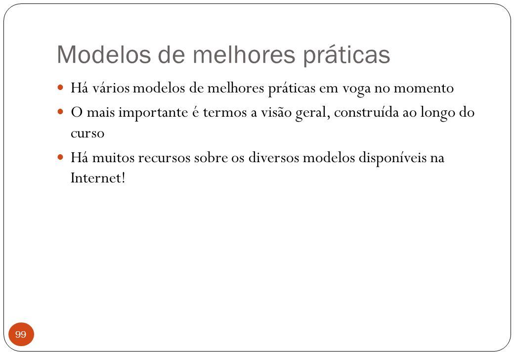 Objetivos de TI -> Processos de TI