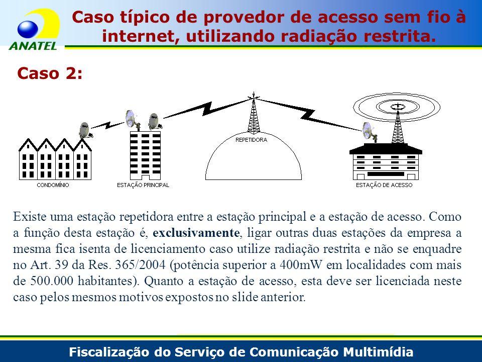 Caso típico de provedor de acesso sem fio à internet, utilizando radiação restrita.