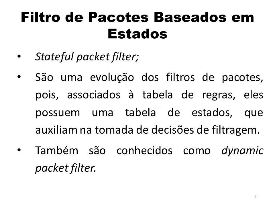 Filtro de Pacotes Baseados em Estados