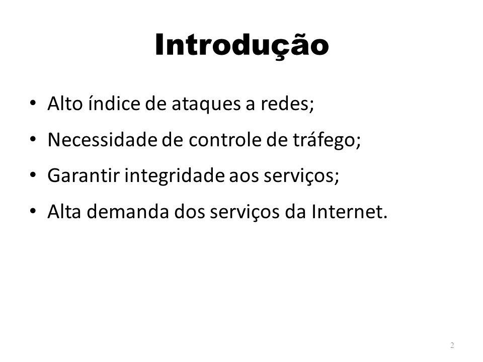 Introdução Alto índice de ataques a redes;