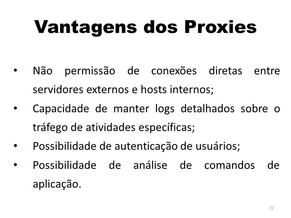 Vantagens dos Proxies Não permissão de conexões diretas entre servidores externos e hosts internos;