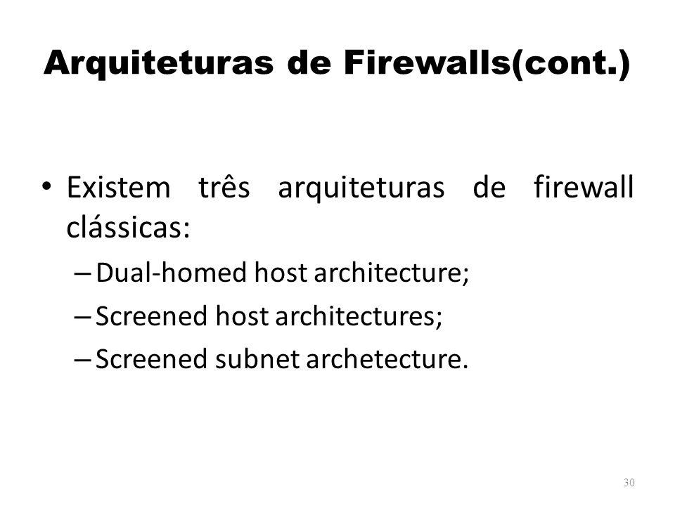 Arquiteturas de Firewalls(cont.)