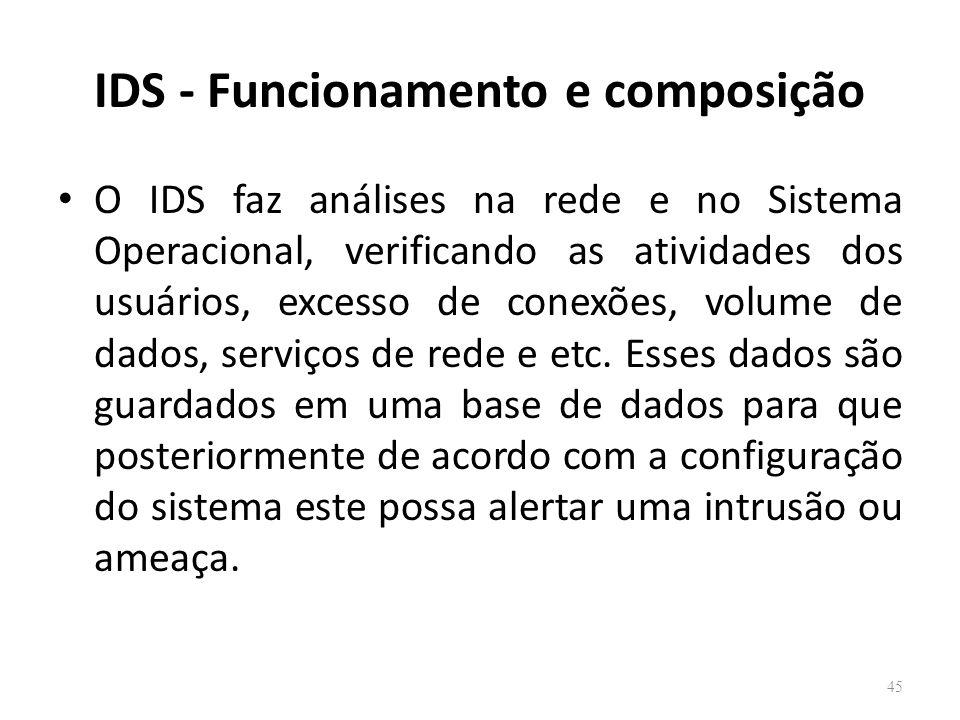 IDS - Funcionamento e composição