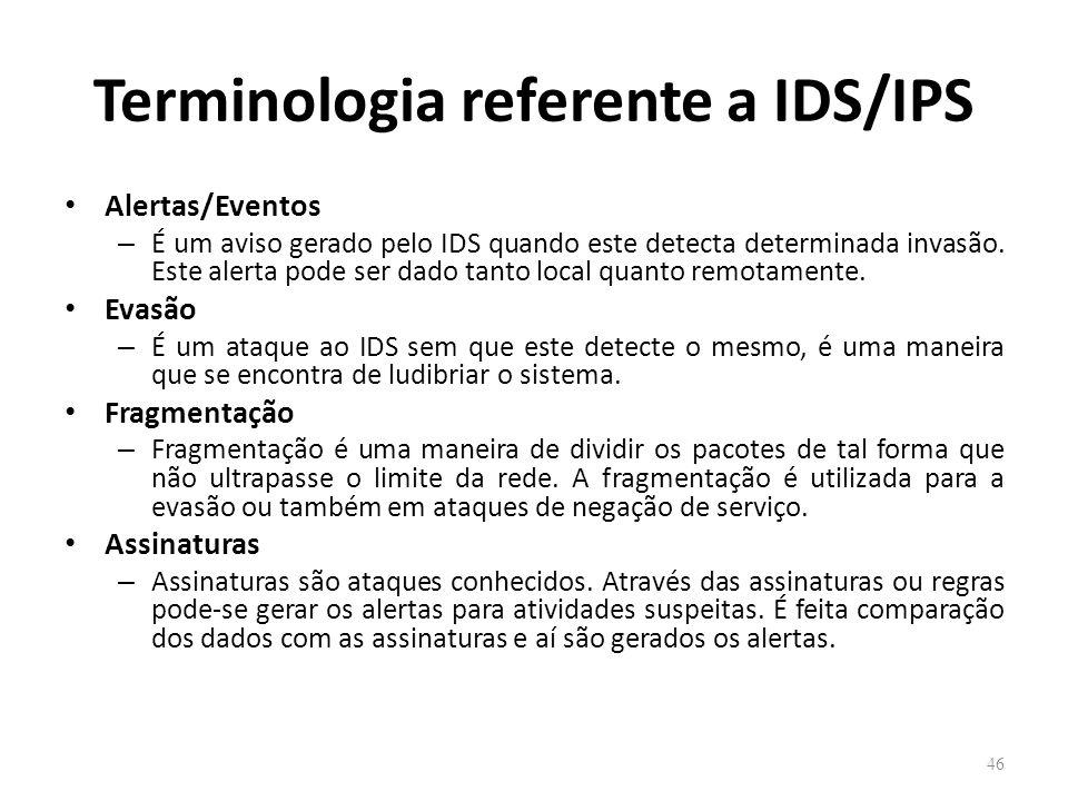 Terminologia referente a IDS/IPS