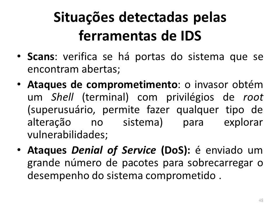 Situações detectadas pelas ferramentas de IDS