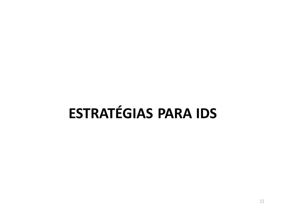 Estratégias para IDS
