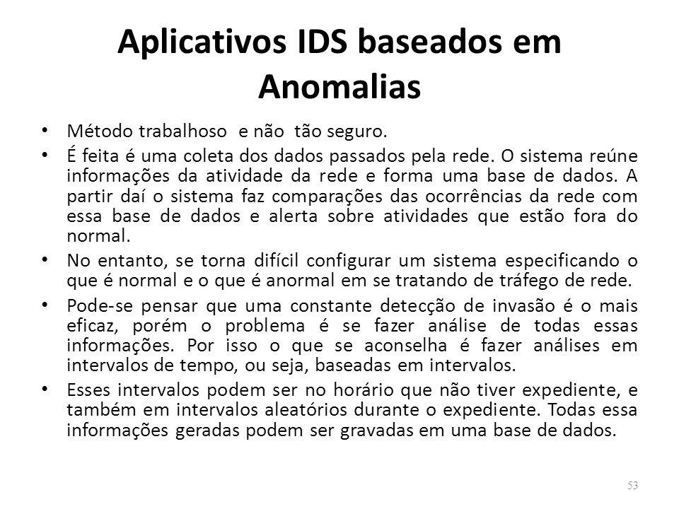 Aplicativos IDS baseados em Anomalias
