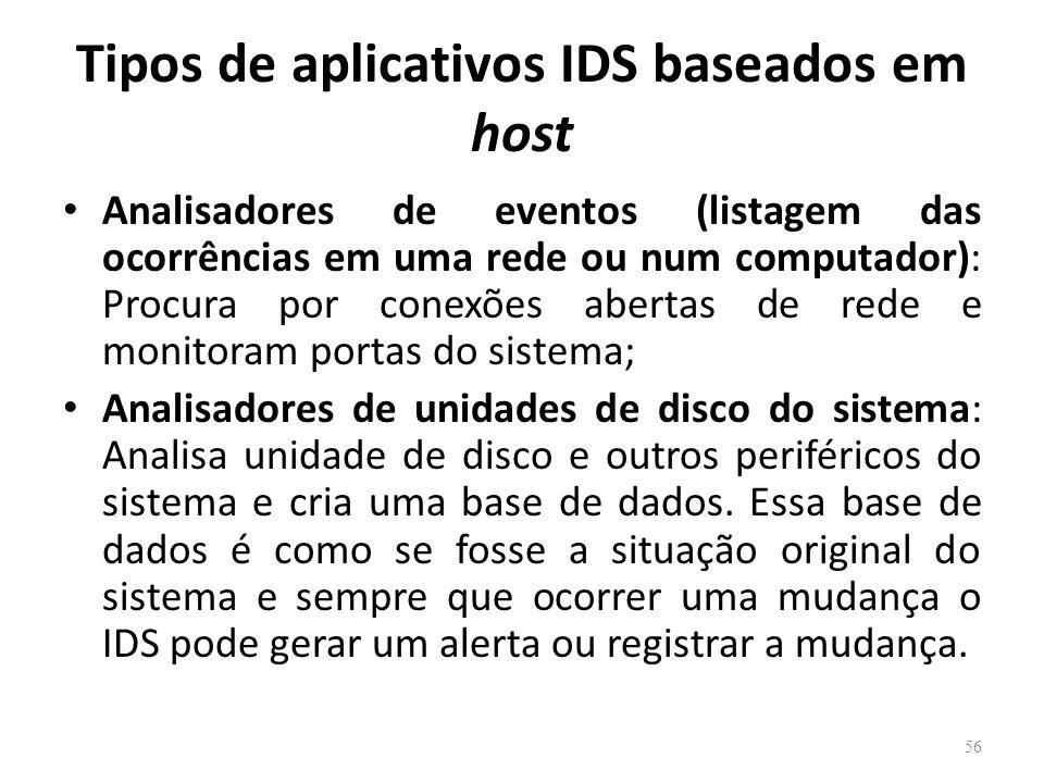 Tipos de aplicativos IDS baseados em host