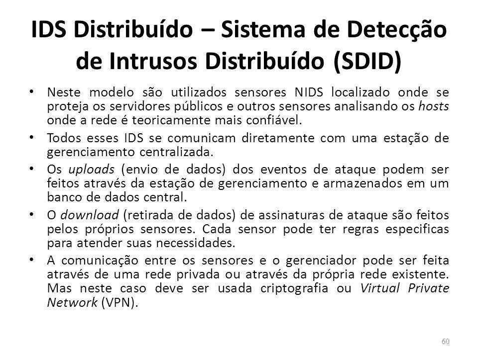 IDS Distribuído – Sistema de Detecção de Intrusos Distribuído (SDID)