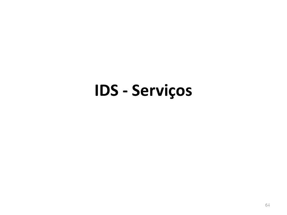 IDS - Serviços