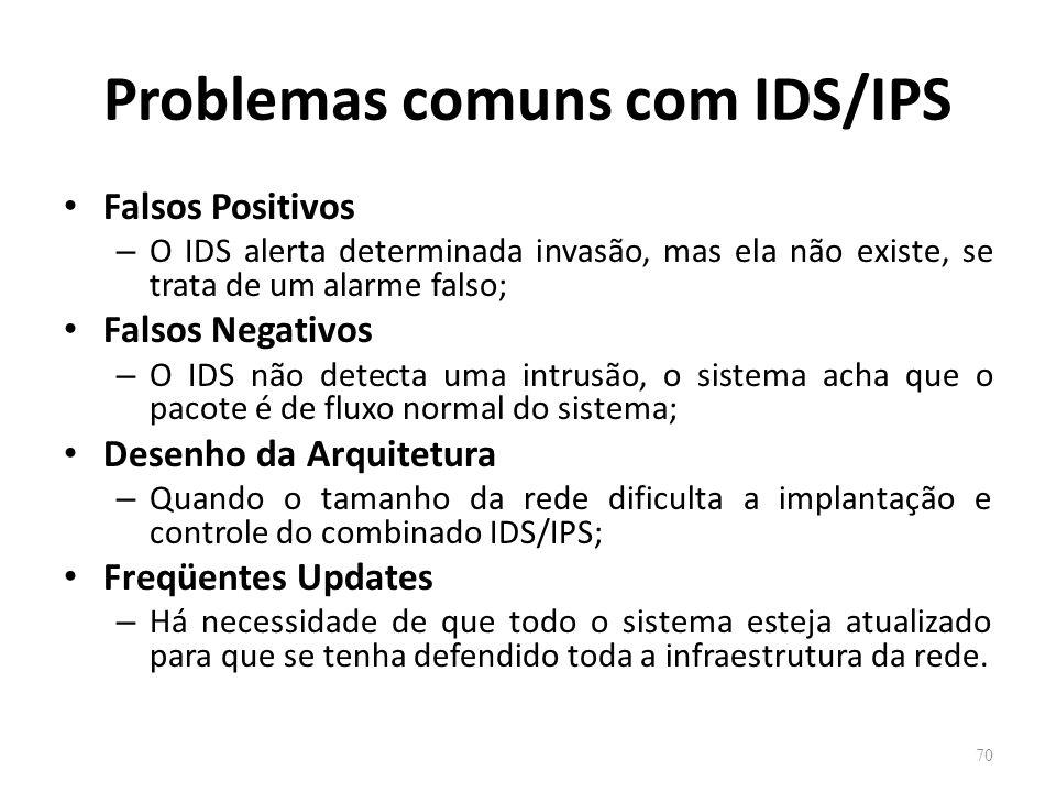 Problemas comuns com IDS/IPS