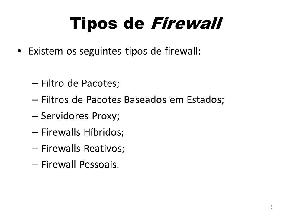 Tipos de Firewall Existem os seguintes tipos de firewall: